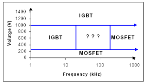 IGBT_or_MOSFET