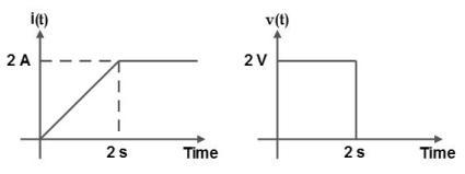 QoW4 - identify the element