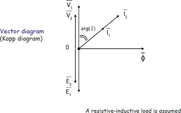 ActivePower_Figure1